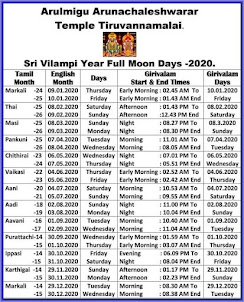 2020 Full Moon Dates