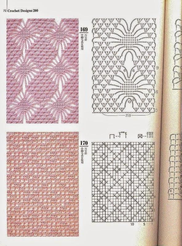 Lindos puntos para tejer con ganchillo | Todo crochet