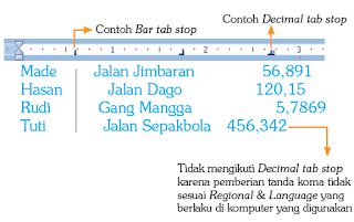Bar tab stop dan Decimal tab stop.
