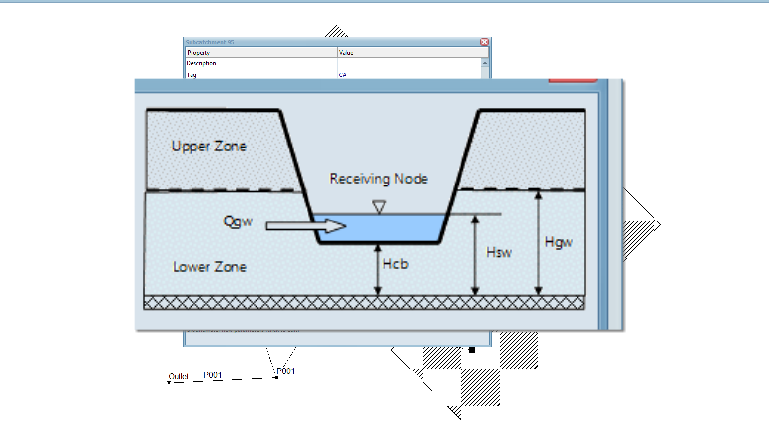 SWMM 5 Groundwater and Node Elevation Relationship Options