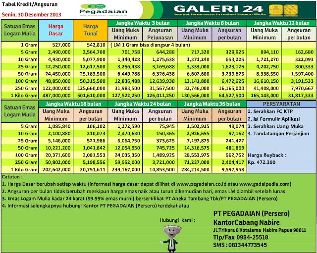 harga emas dan tabel kredit emas logam mulia pegadaian 30 desember 2013