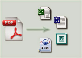 How to Convert and Edit PDF Files Into Word Without Software