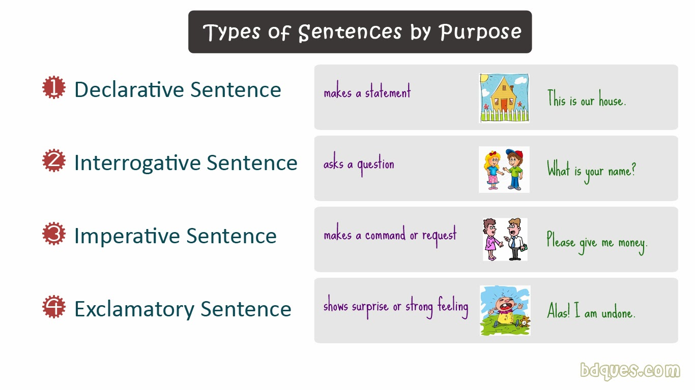 aim of sentencing and sentences 2018-7-20 answerscom ® wikianswers ® categories law & legal issues criminal law what are the aims of a suspended sentence  the aim of sentencing  a good sentences.