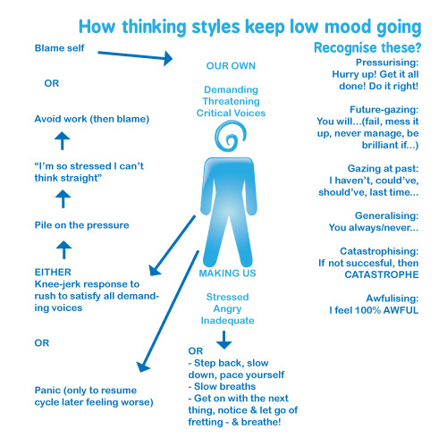 essay on negative thinking