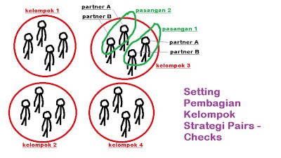 strategi pairs checks