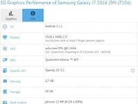 Samsung Galaxy J7 (2016) spesifikasi terlihat di GFXBench
