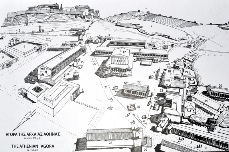 acropolis and agora