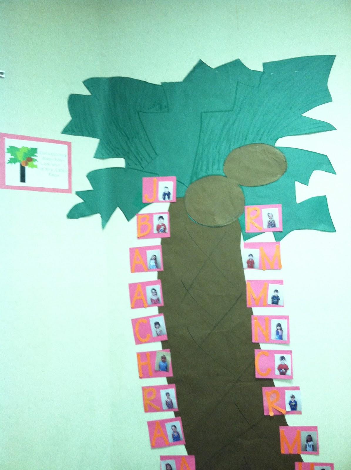 Mrs. Cates\' Kindergarten: Chicka Chicka Boom Boom