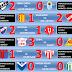 Primera - Fecha 7 - Apertura 2011 - Resultados