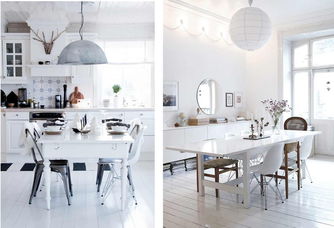 Stol Okragly Do Kuchni Ikea
