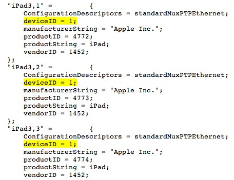 iPad 3 Logs In iOS 5.1 Beta2