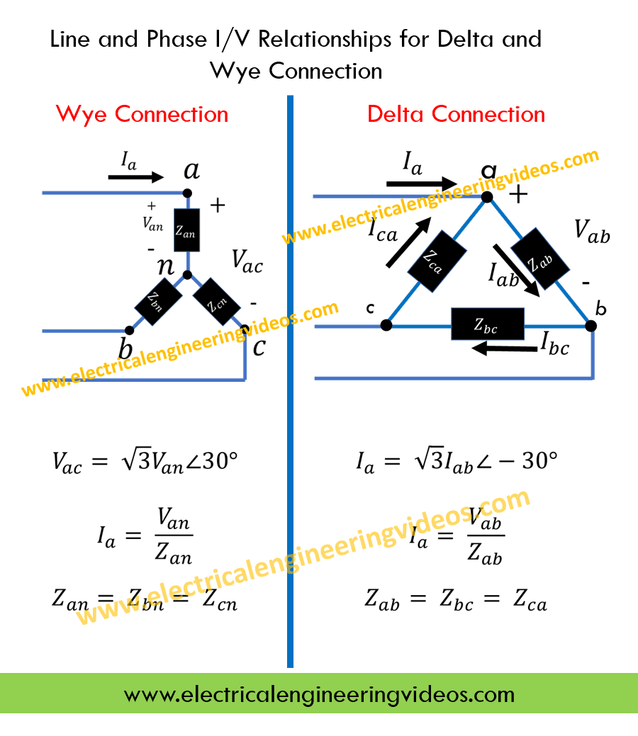 parison Between Star And Delta Connections also What Is The Resistance Between Any Two Corners Of Three Resistors Of 2 Ohm When Arranged In A Triangle as well Power On A Three Phase System likewise 5352126 in addition 21500019 Star Delta Conversion Wye Transformations. on delta wye formula