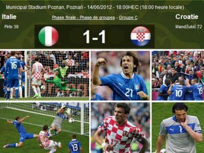 ### Giải Túc Cầu Euro 2012 ### - Page 2 Y+Croatie-1-1-Vntvnd