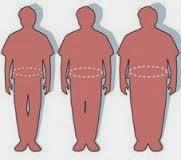 Cara Cepat Menambah Berat Badan  Secara Alami Dan Efektif