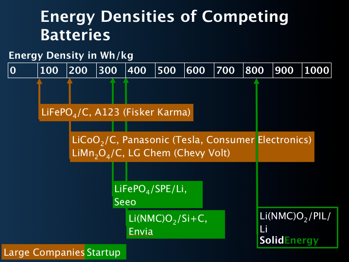 density of energy states pdf