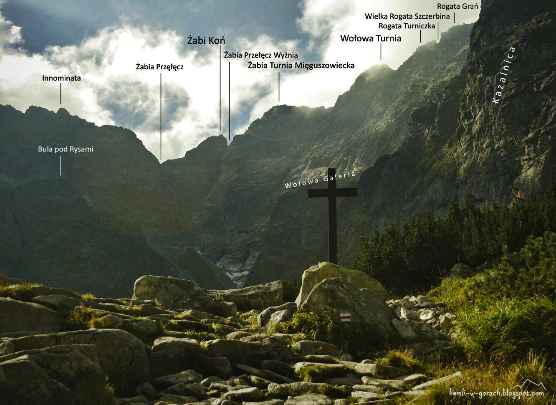 Panorama znad Czarnego Stawu pod Rysami