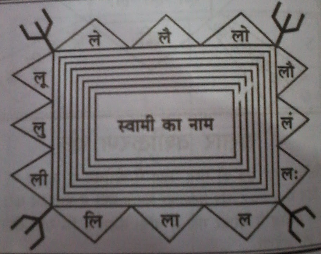 Mesmerism of Owner by Shaktishaali Yantra  मालिक वशीकरण यंत्र  Swami or Malik Vashikaran Yantra