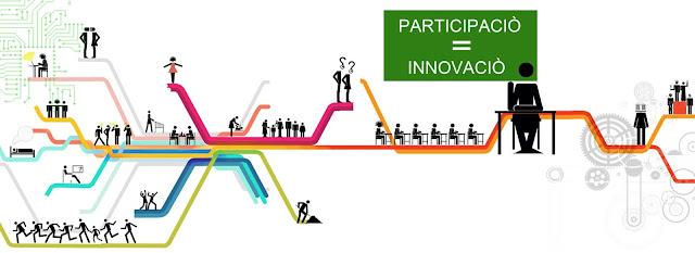 isotipos, pictogramas, participacion, innovacion