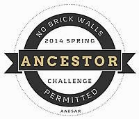 African American Genealogy & Slave Ancestry Research