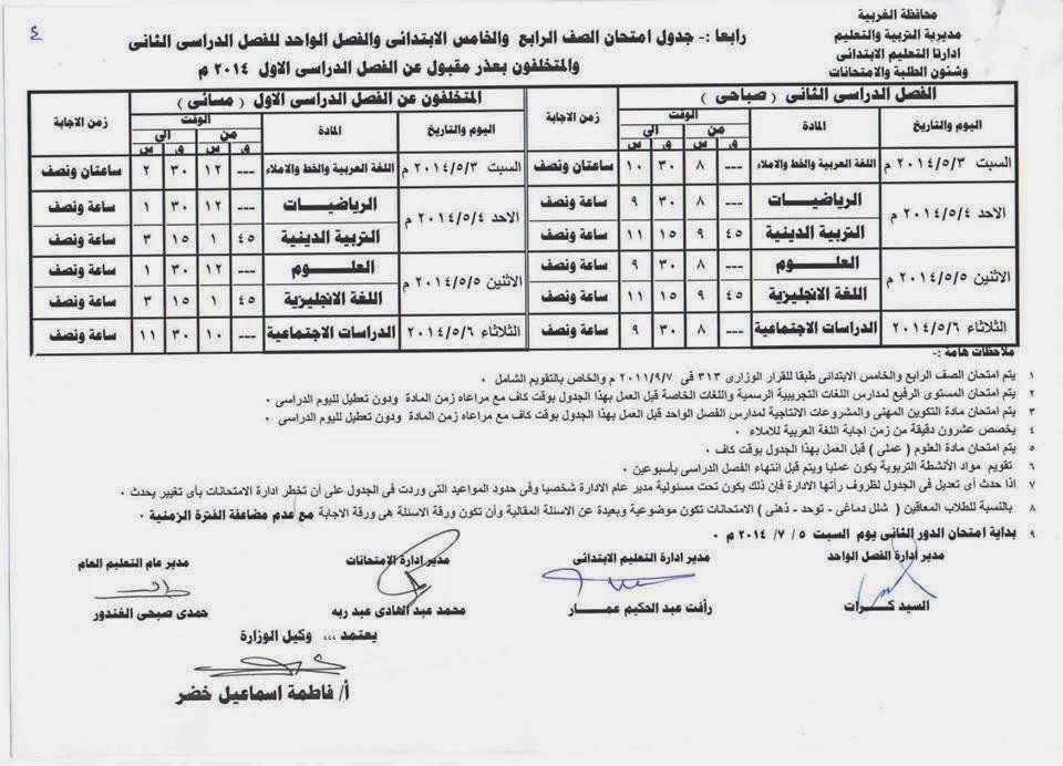 جدوال امتحانات المرحلة الابتدائية الترم الثانى 2014محافظة الغربية 1462856_852923734722