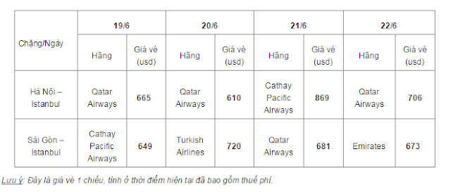 Vé máy bay đi Istanbul giá rẻ 2015_1