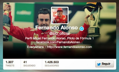A Ferrari no le gusta Twitter