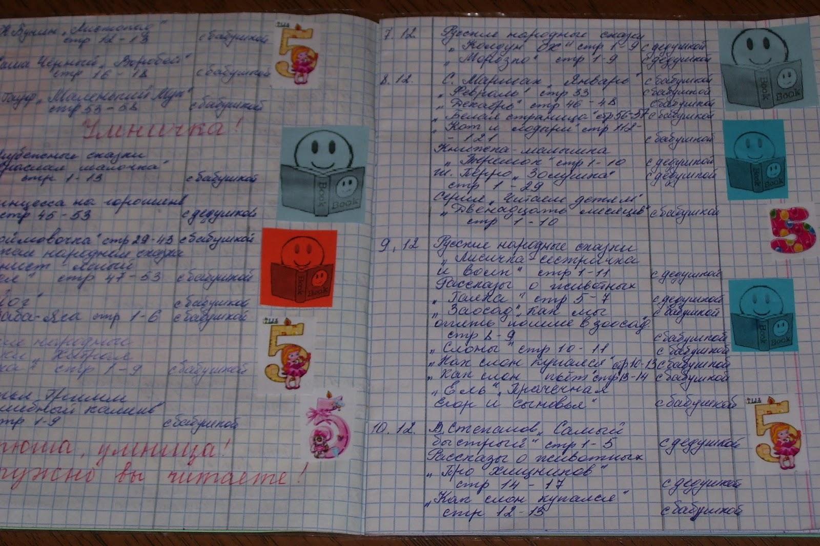 Читательский класс смотреть дневник ответы 4 гдз