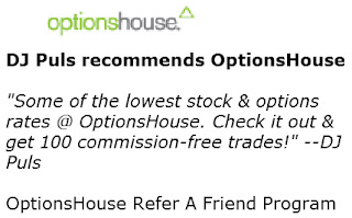 How to sell stock on optionshouse