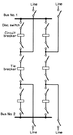 breaker and a half substation scheme basic information and rh electricalengineeringdesigns blogspot com