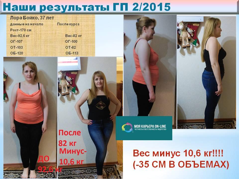 Как похудеть с комментариями и фото как сбросить вес в тренажерном зале мужчине