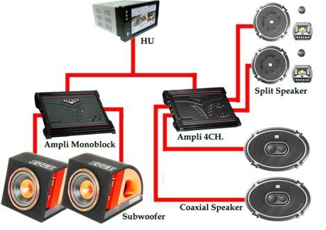Merk Audio Sound System Mobil Terbaik dan Tips untuk Memilihnya