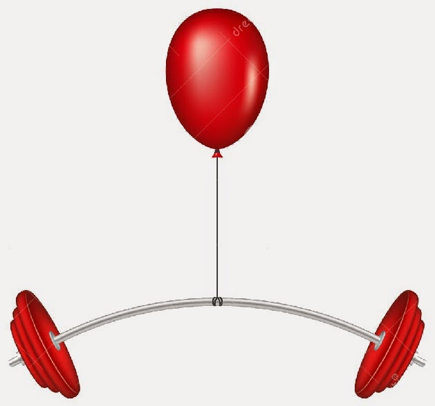 подъемная сила воздушных шаров с гелием