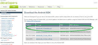 Download Android Software Development kit