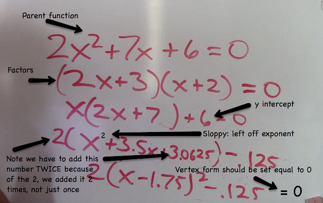 graphing polynomials, algebra, vertex form
