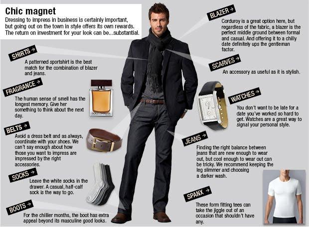Tips Dasar Pria Dalam Berpenampilan
