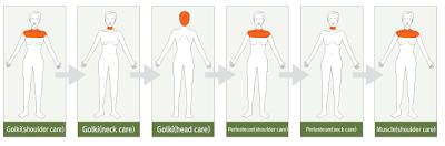 head, neck, and frozen shoulder massage