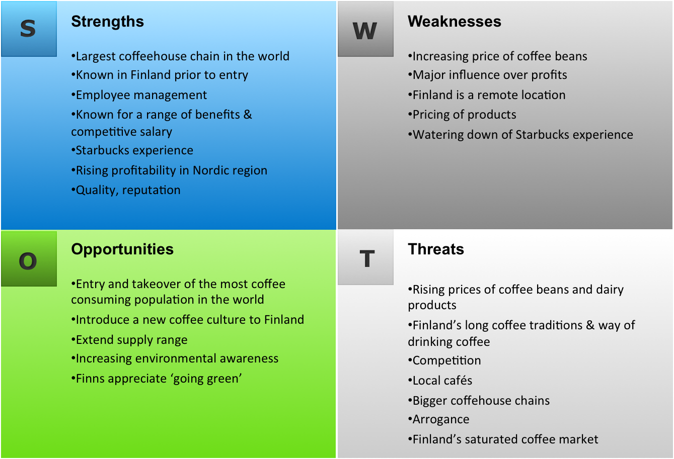 al ain dairy swot analysis