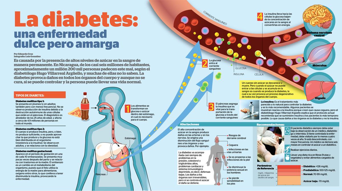 сколько живут с диабетом 2 типа или кто-то