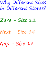 Why different sizes in different stores