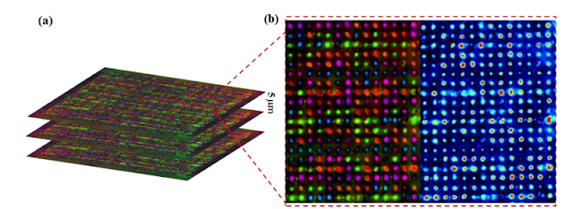 5D Data Storage  by Ultrafast Laser Nanostructuring in Glass
