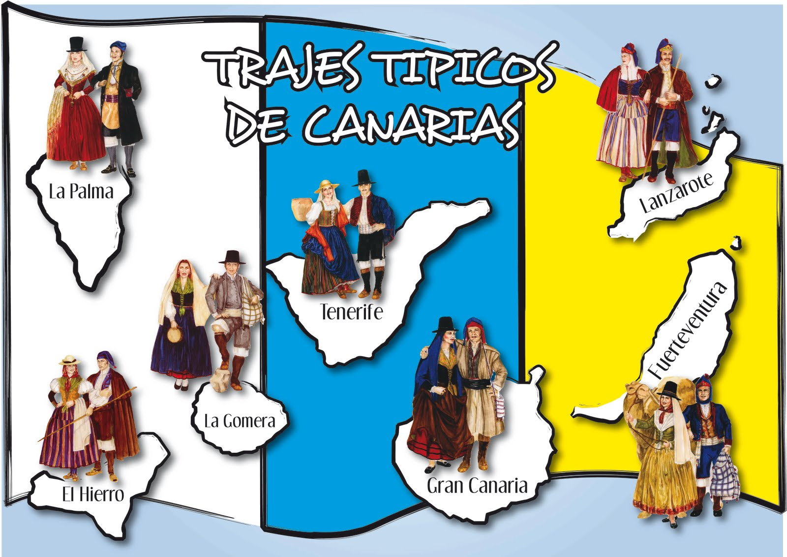 Mi rinc n canario trajes tipicos de canarias for Oficina de correos las palmas de gran canaria