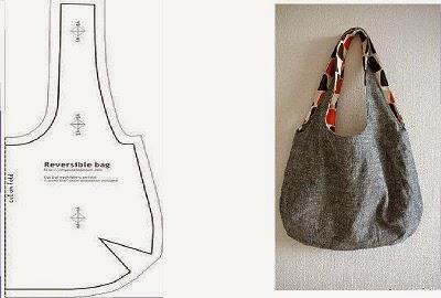 Comparto contigo algunos patrones para que aprendas a hacer tus propias bolsas de mano o bolsos multiusos. Espero te guste y me dejes tus comentarios.