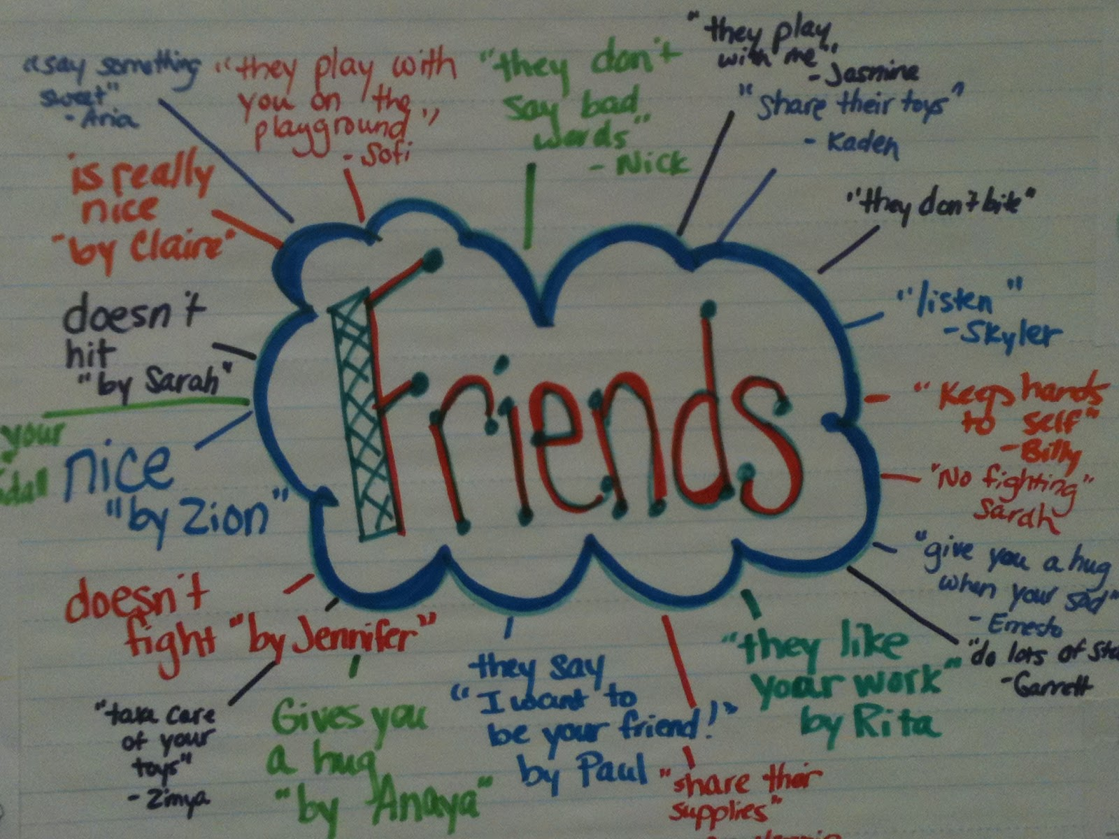 """friendship and facebook essay Read story love and friendship (essay) by foreverloveandhate (kath gariando ) with 60,386 reads~ life without friendship ~ """"friendship is a special kind of."""