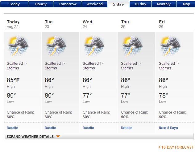 5 days weather forecast: