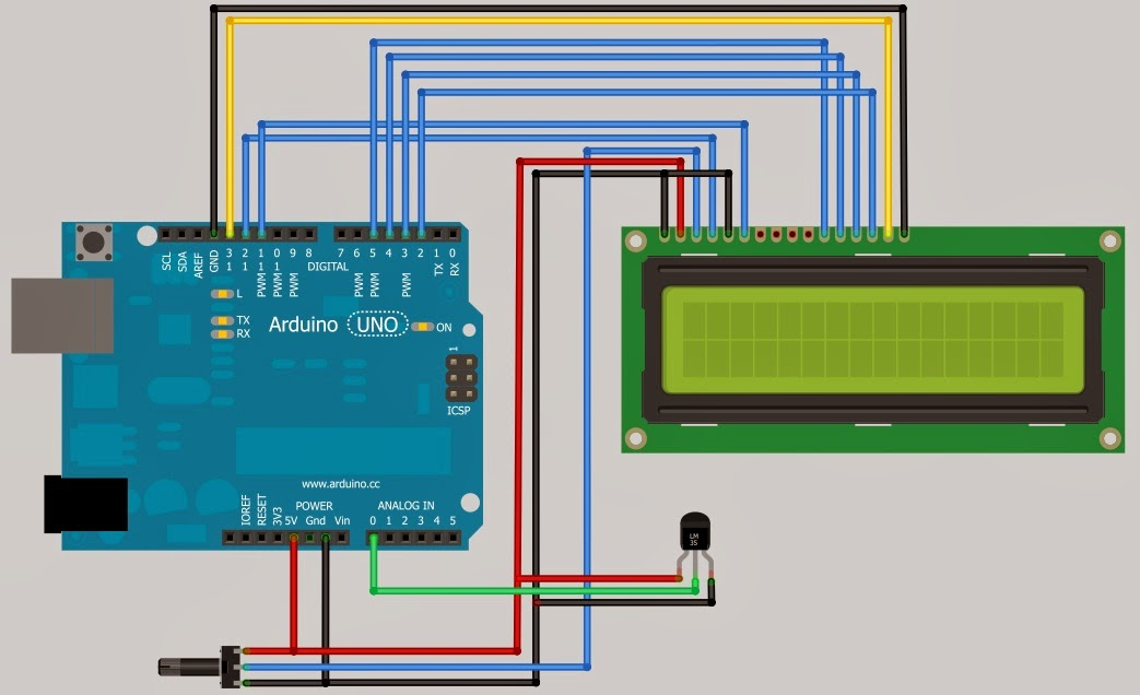 Use Serial Communications with Arduino Hardware