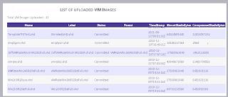 csupload get-vmimage formatted output