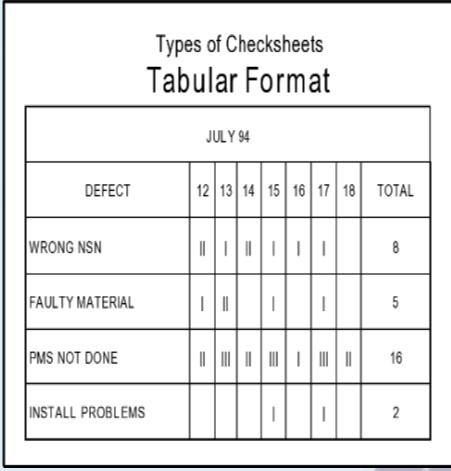 Infooeow diagram pareto pareto chart adalah grafik yang digunakan untuk ccuart Image collections