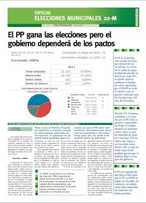 Especial Elecciones en Écija