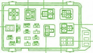 toyota fuse box diagram fuse box toyota camry diagram. Black Bedroom Furniture Sets. Home Design Ideas