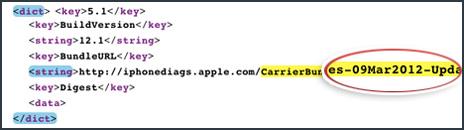 iOS 5.1 releasing date
